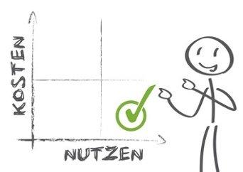 Ein symbolisch dargestelltes Kosten-Nutzen-Diagramm mit einem grünen Häkchen und einem Männchen ist sichtbar.