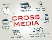 Grafik, die die verschieden Bestandteile von Crossmedia aufzeigt
