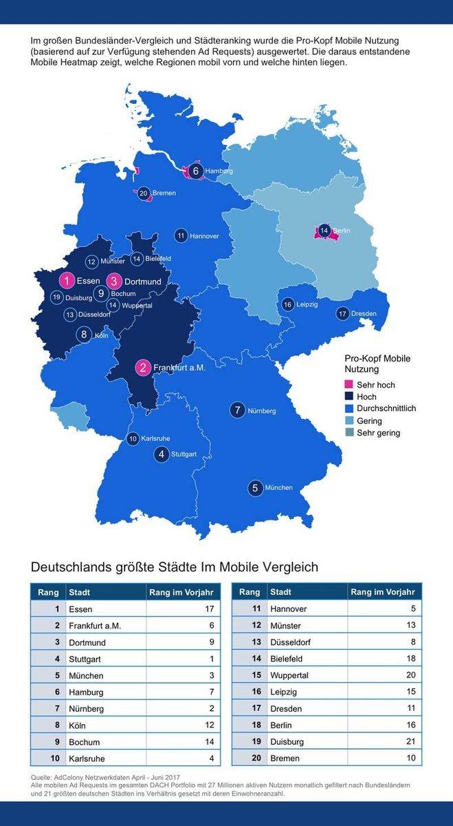 Die Stadt Essen im Ruhrgebiet ist Spitzenreiter in der mobilen Pro-Kopf-Nutzung. Screenshot: AdZine.de
