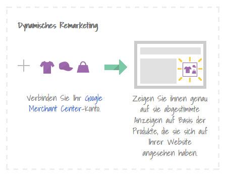 Dynamisches Remarketing by clicks